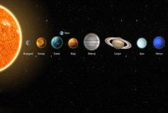 H-041 Солнечная система 400х270 Космос
